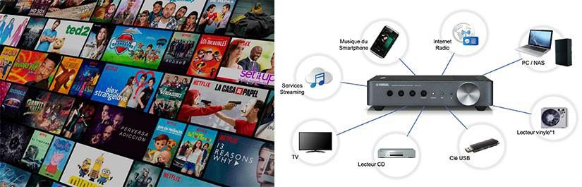 Lecteurs Blu-ray, platines DVD, CD...